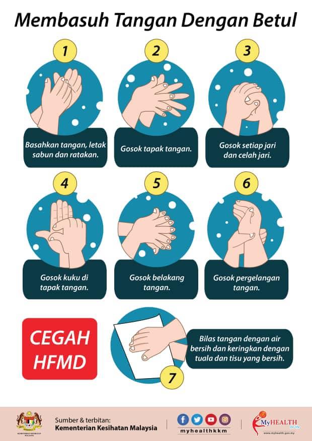 Penyakit Tangan Kaki Dan Mulut Hfmd